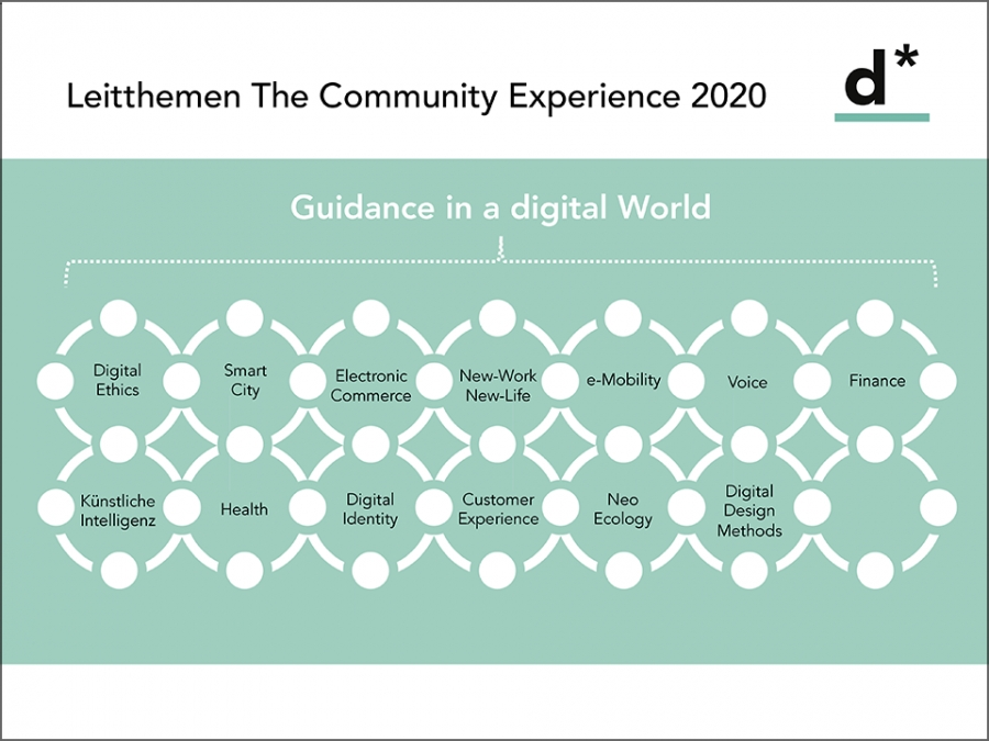 8. DIGITAL EXCELLENCE CONFERENCE  23. September 2021